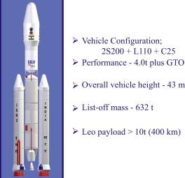"""""""Plan de route du transport spatial indien"""" Acta Astronautica février 2009 Image_13"""