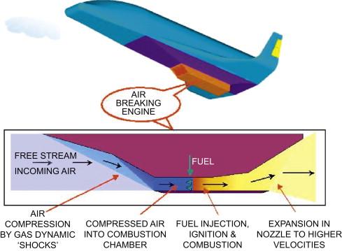"""""""Plan de route du transport spatial indien"""" Acta Astronautica février 2009 Image_15"""
