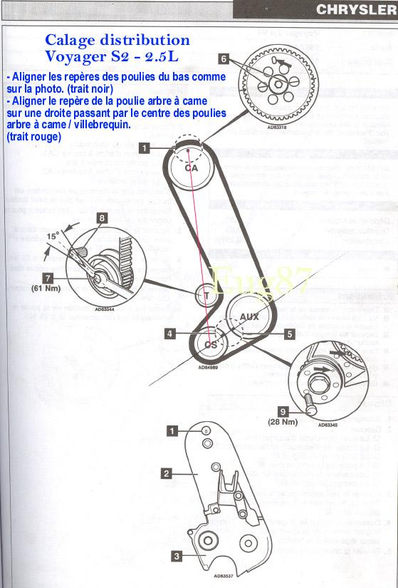 Courroie de distribution sur S2 1993, Essence 2,5l Distri10