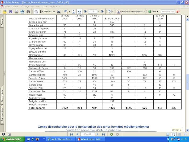 comptage camargue Mars 2009 Compta10