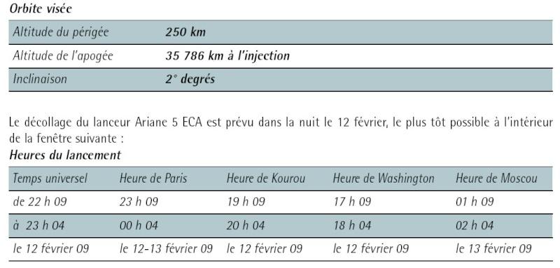 Ariane 5 ECA V187 (HotBird-10 + NSS-9) - 12.2.2009 10-02-10