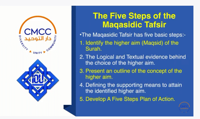 The Maqasidic Tafsir - Pursuing the Higher Aims of the Qur'anic Scriptures 0-010