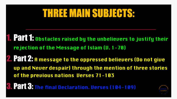 The Maqasidic Tafsir - Pursuing the Higher Aims of the Qur'anic Scriptures 10-1610