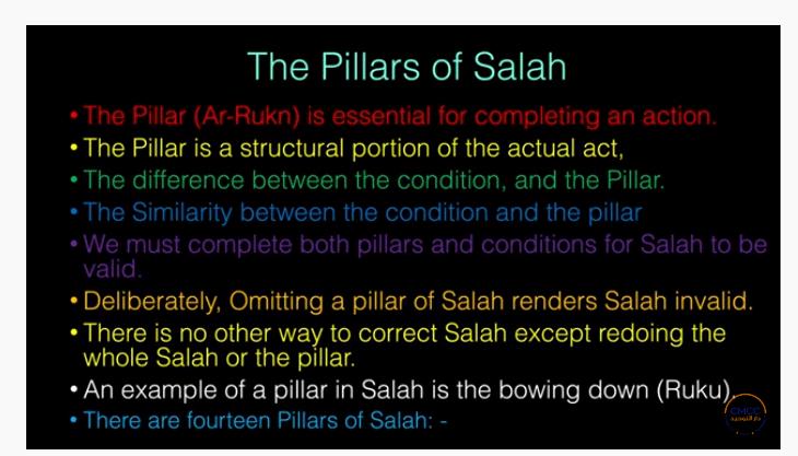 Pray the Prophet`s (Sallallahu Alayhi wa Sallam) Way 12-110