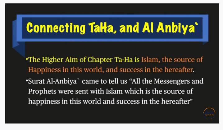 The Maqasidic Tafsir - Pursuing the Higher Aims of the Qur'anic Scriptures 21-310