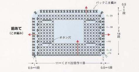 Hướng dẫn cách đọc mẫu móc 02a1012