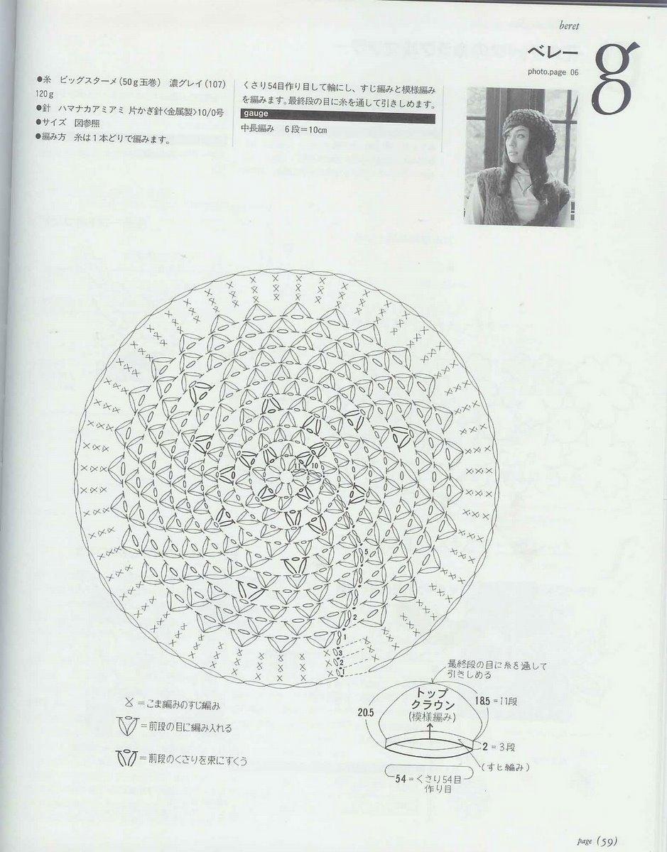 Kiểu nón M034 05910