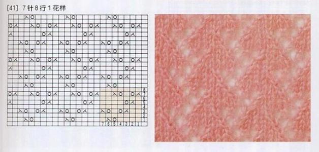 Chỉ em cách đọc chart hình với... (M014 hoa văn đan) 11399710