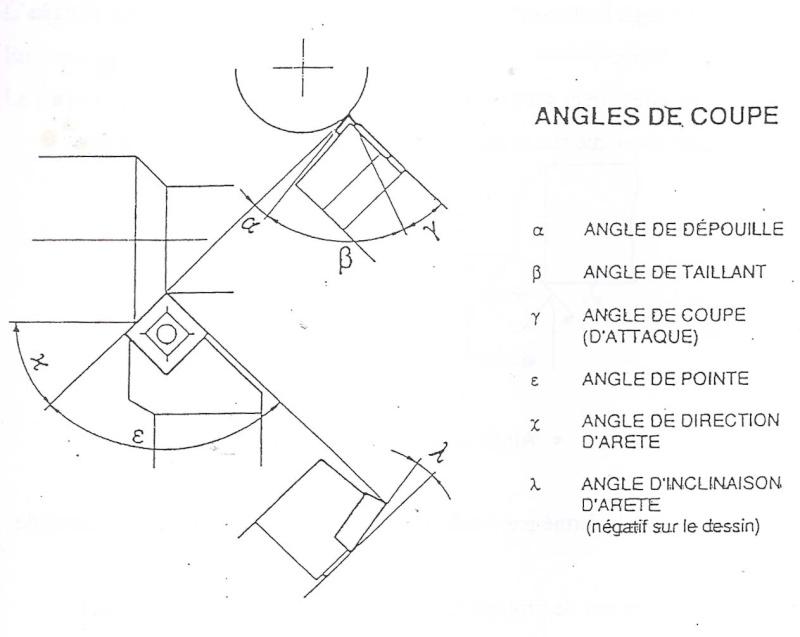 affutage d 39 outils de coupe au carbure. Black Bedroom Furniture Sets. Home Design Ideas