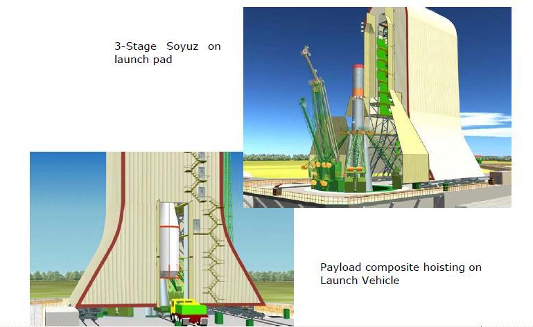 Etat d'avancement du chantier Soyouz en Guyane (Sinnamary) - Page 28 Screen85