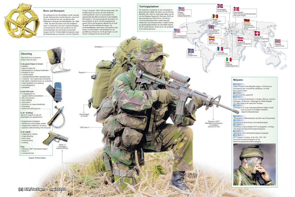 Présentation du K.C.T ( Korps Commando Troepen ) Albump12