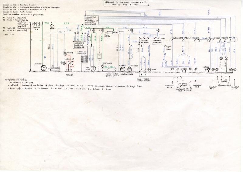 Schéma électrique R610