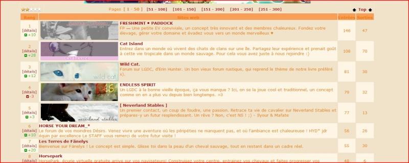 Top Sites ; - Page 3 Captur11
