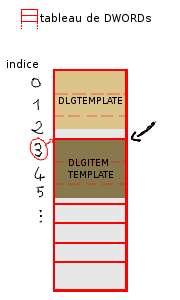 notion d'alignement dans la mémoire Align_11