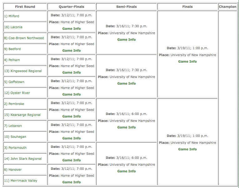 Division II Boys Tournament Nhiaa_11