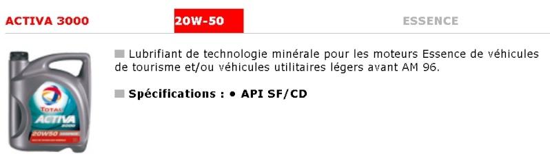 huile moteur 20x5010