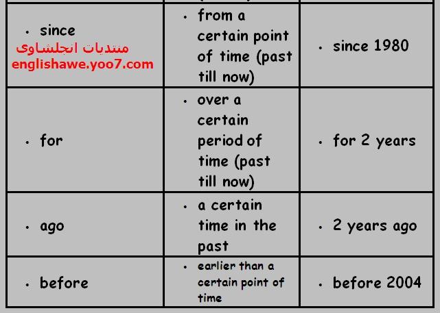 Präpositions – Time 2_bmp11