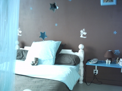 Chambre de fille turquoise Turquo10