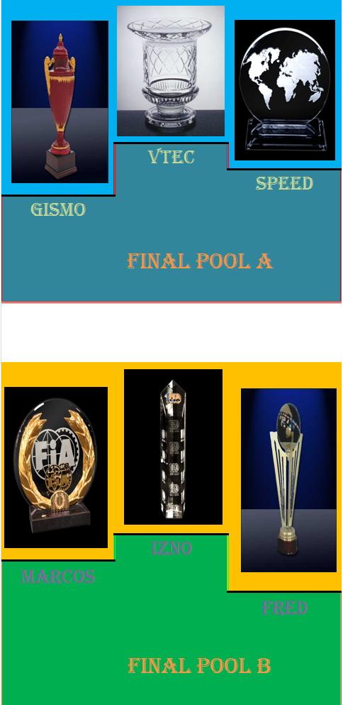 Résultats DTM du 15/05/2010;5ième manche Podium11