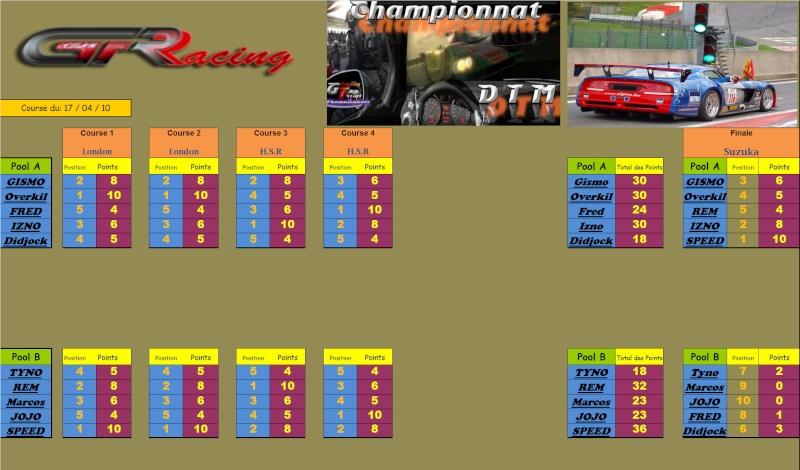 Résultats DTM manche 4;17/04/10 Rasult15