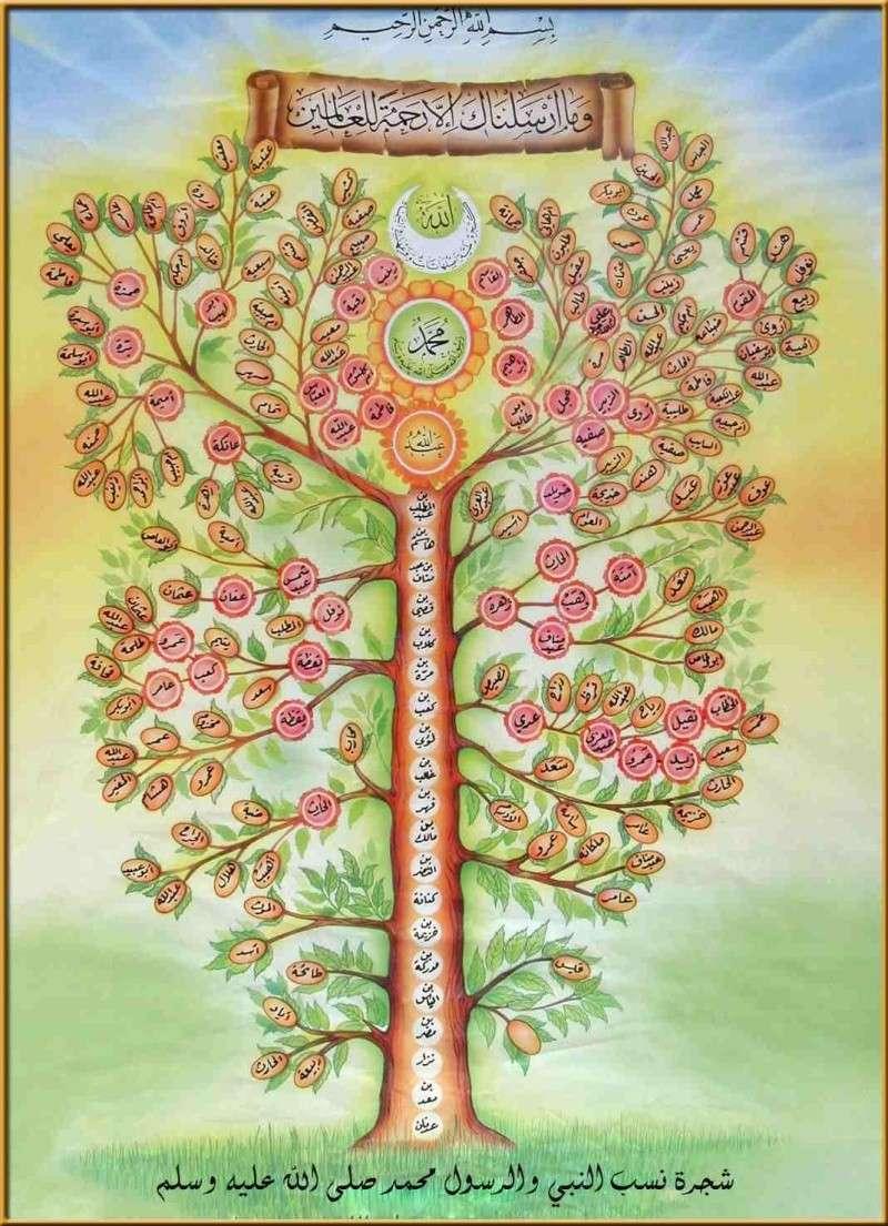 صورة عن شجرة نسب النبي محمد صلى الله عليه وسلم Adprop10