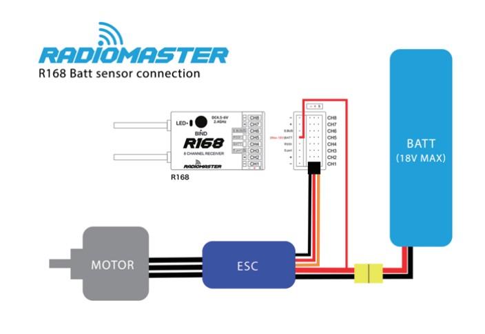 Télémétrie avec Tx16s et récepteur R168 Tensio10