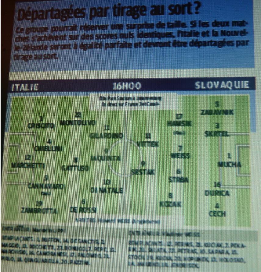 SQUADRA AZZZZZURA  ...ITALIA UN PARFUM DU SUD !!  - Page 2 P1090517