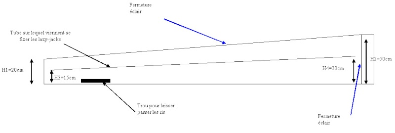 dimension taud de grand voile ETAP20 Schama10