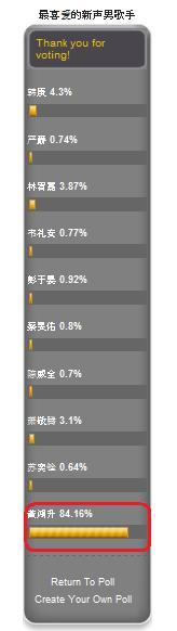 VOTE FOR XIAO GUI [最喜爱的新声男歌手] 110