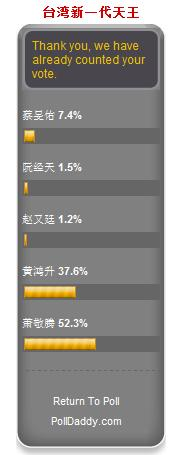 VOTE FOR XIAO GUI [台湾新一代天王] Untitl14