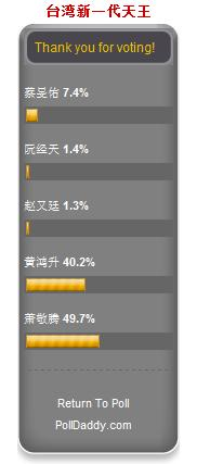 VOTE FOR XIAO GUI [台湾新一代天王] Untitl17