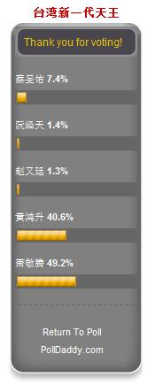 VOTE FOR XIAO GUI [台湾新一代天王] Untitl18