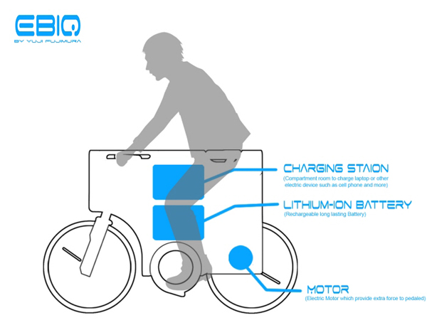 "EBIQ (as in ""e-bike"") Bike10"