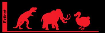 EXTINCT, ENDANGERED, THREATENED (awareness on species) Extinc10