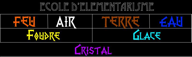 Les écoles de magie Elemen10