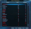 War de alianza War_2110