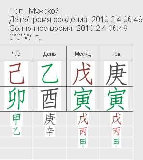 Год уходящий и год наступающий. 201011