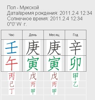 Год уходящий и год наступающий. 201111