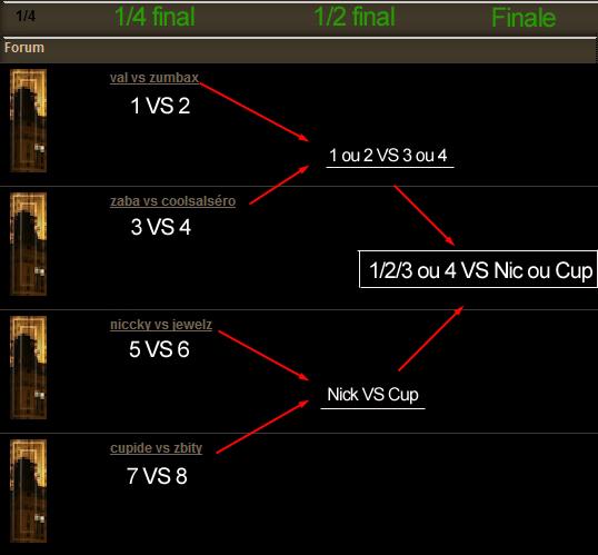 Tirage des 1/4...  et RE_tirage pour les 1/2 ??? Screen82