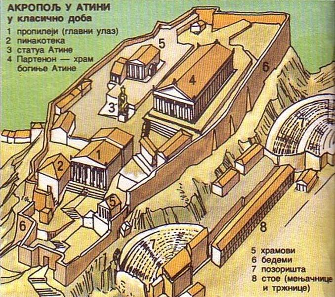 Akropolj u klasično doba Akropo10
