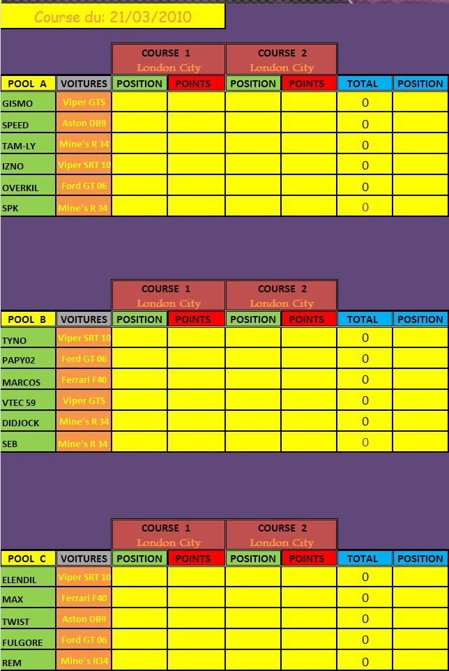 Présentation des Pools pour le Super-Cars du 21/03/10 Pool_s10