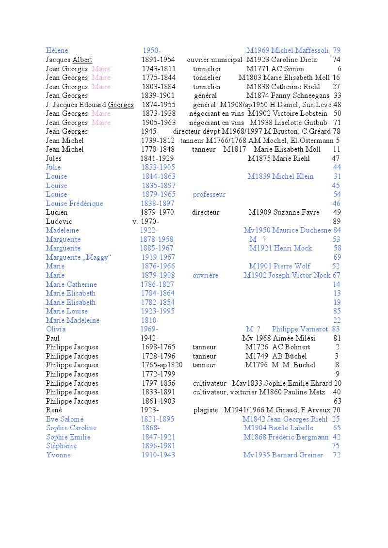 Généalogie des Strohl de Wangen 210