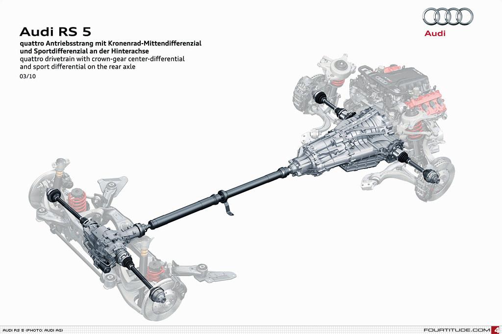 Audi RS5...... 07810