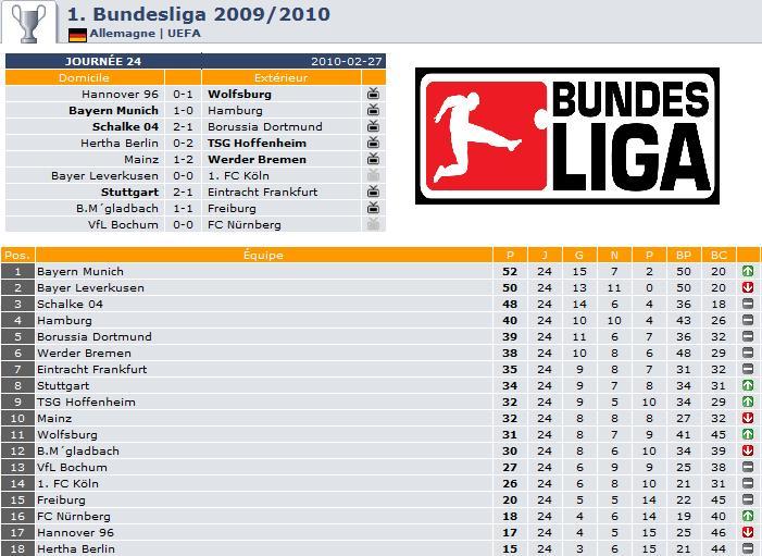 Bundesliga Bundes10