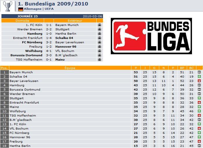 Bundesliga Bundes11