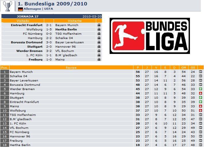 Bundesliga Bundes12