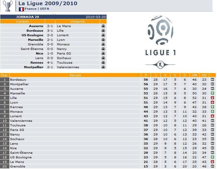 Ligue 1 Ligue_12