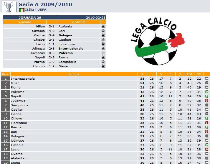 Série A Serie_10