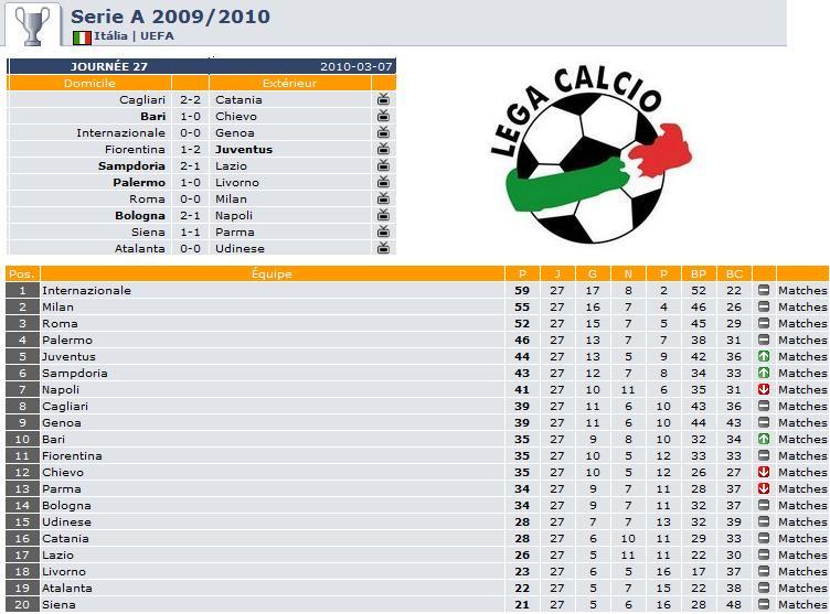 Série A Serie_11