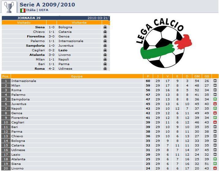 Série A Serie_12